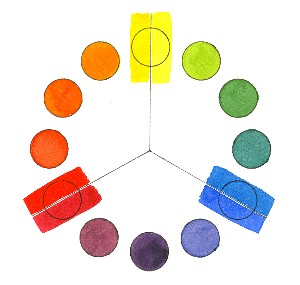 split primary color wheel - Primary Color Pictures