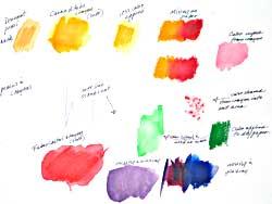 Exploring Color, Writing & Creativity: Watercolor pencils and crayons
